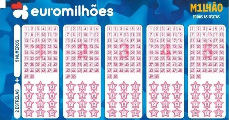 apostar no euromilhões